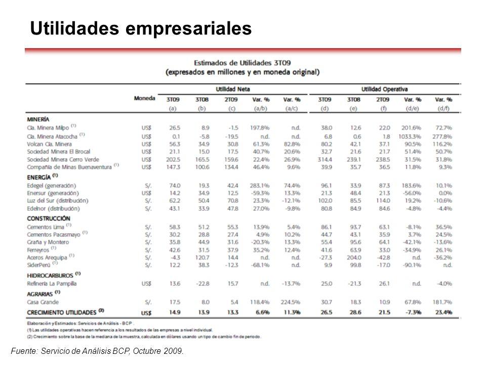 Utilidades empresariales Fuente: Servicio de Análisis BCP, Octubre 2009.