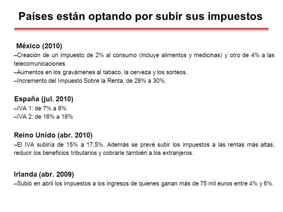 Países están optando por subir sus impuestos México (2010) –Creación de un impuesto de 2% al consumo (incluye alimentos y medicinas) y otro de 4% a la