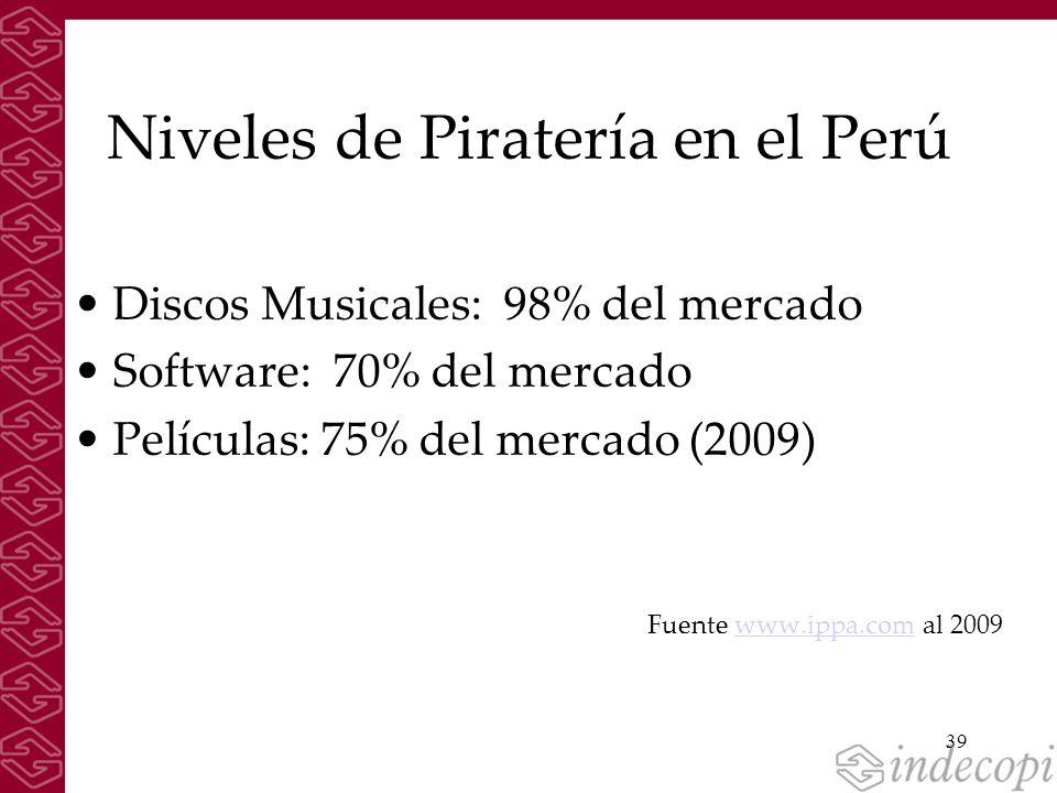 39 Niveles de Piratería en el Perú Discos Musicales: 98% del mercado Software: 70% del mercado Películas: 75% del mercado (2009) Fuente www.ippa.com a