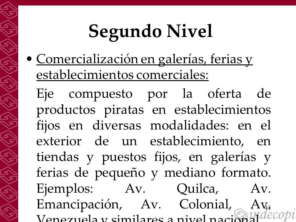 42 Segundo Nivel Comercialización en galerías, ferias y establecimientos comerciales: Eje compuesto por la oferta de productos piratas en establecimie