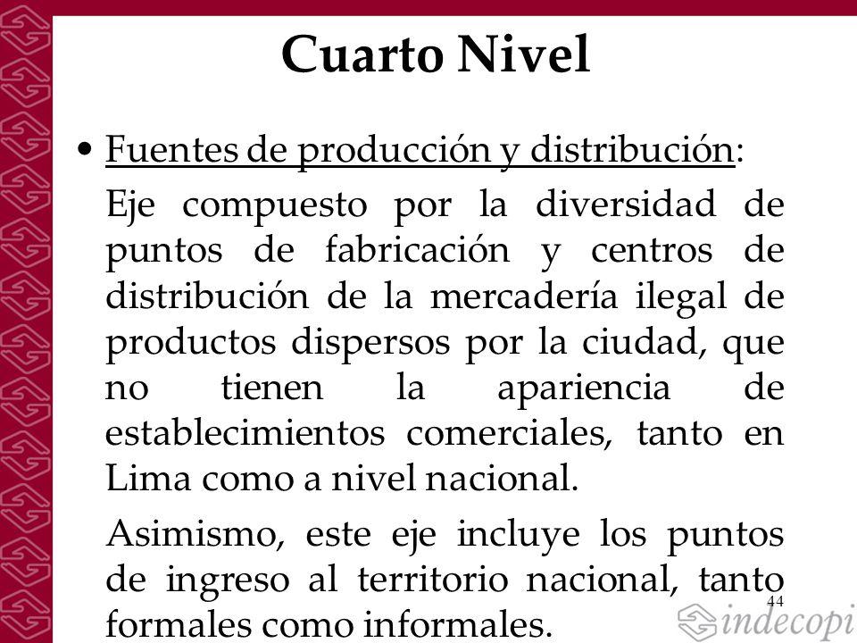 44 Cuarto Nivel Fuentes de producción y distribución: Eje compuesto por la diversidad de puntos de fabricación y centros de distribución de la mercade