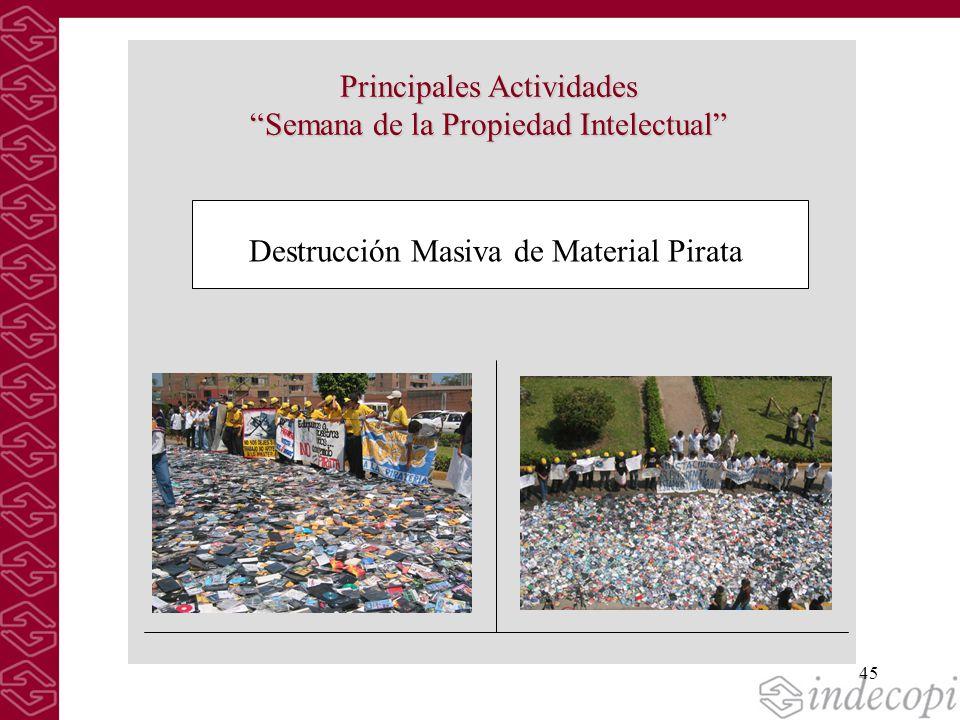45 Principales Actividades Semana de la Propiedad Intelectual Destrucción Masiva de Material Pirata