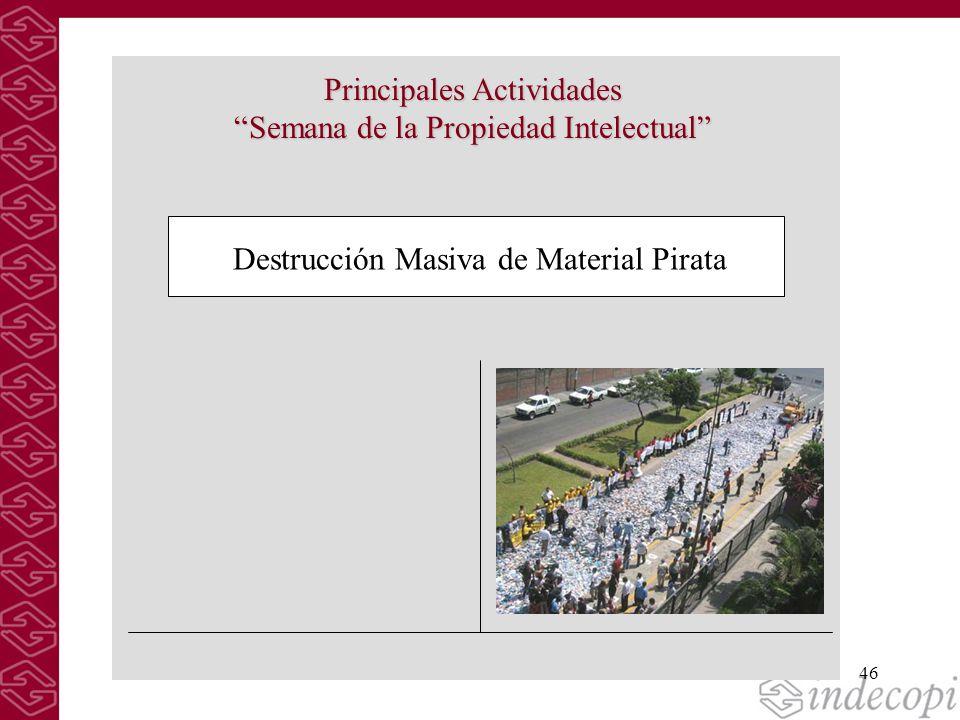 46 Principales Actividades Semana de la Propiedad Intelectual Destrucción Masiva de Material Pirata