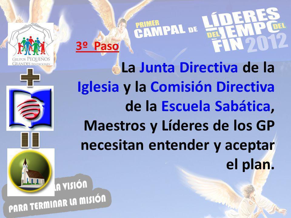 3º Paso La Junta Directiva de la Iglesia y la Comisión Directiva de la Escuela Sabática, Maestros y Líderes de los GP necesitan entender y aceptar el