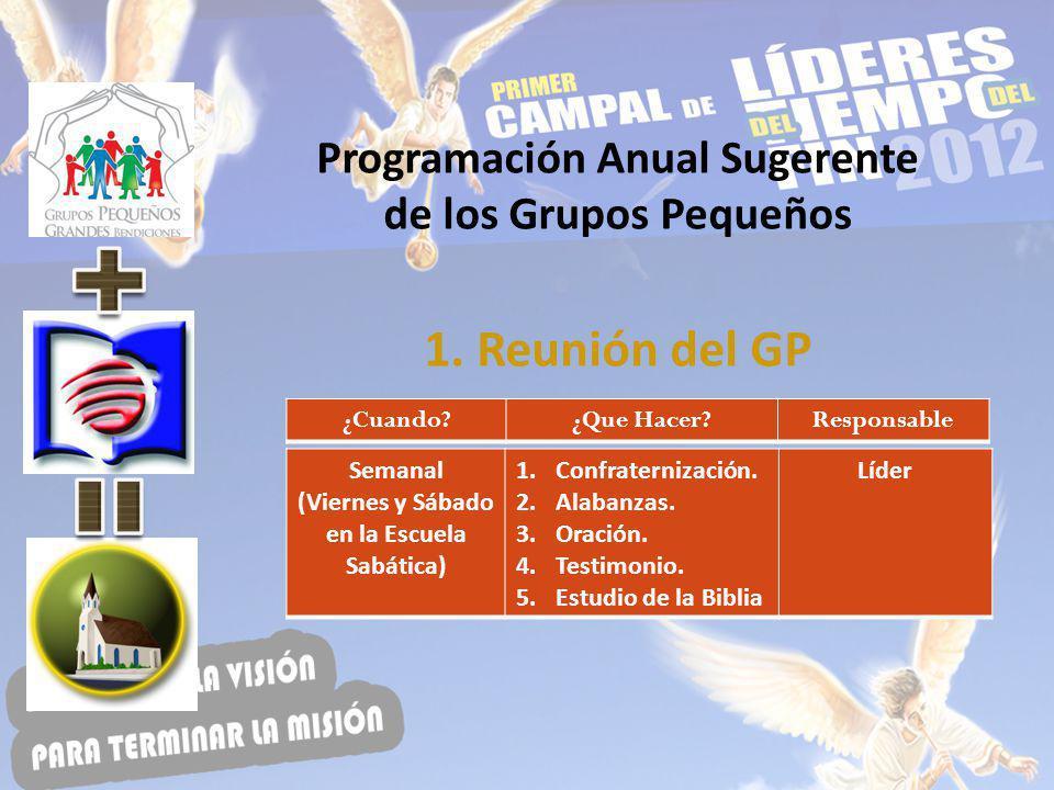 Programación Anual Sugerente de los Grupos Pequeños 1. Reunión del GP ¿Cuando?¿Que Hacer?Responsable Semanal (Viernes y Sábado en la Escuela Sabática)
