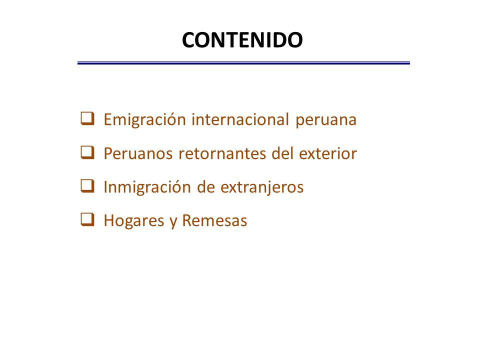 CONTENIDO Emigración internacional peruana Peruanos retornantes del exterior Inmigración de extranjeros Hogares y Remesas