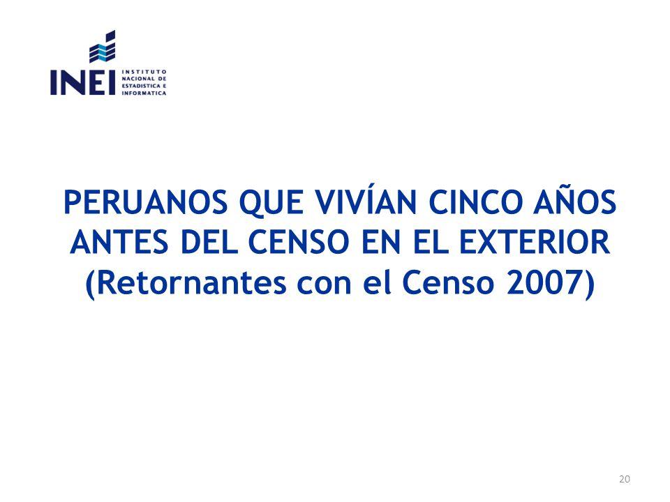 20 PERUANOS QUE VIVÍAN CINCO AÑOS ANTES DEL CENSO EN EL EXTERIOR (Retornantes con el Censo 2007)