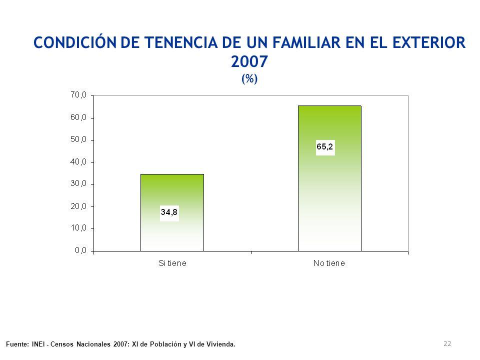 22 CONDICIÓN DE TENENCIA DE UN FAMILIAR EN EL EXTERIOR 2007 (%) Fuente: INEI - Encuesta Nacional de Hogares, ENAHO 2007. PERUANOS RETORNANTES QUE VIVÍ