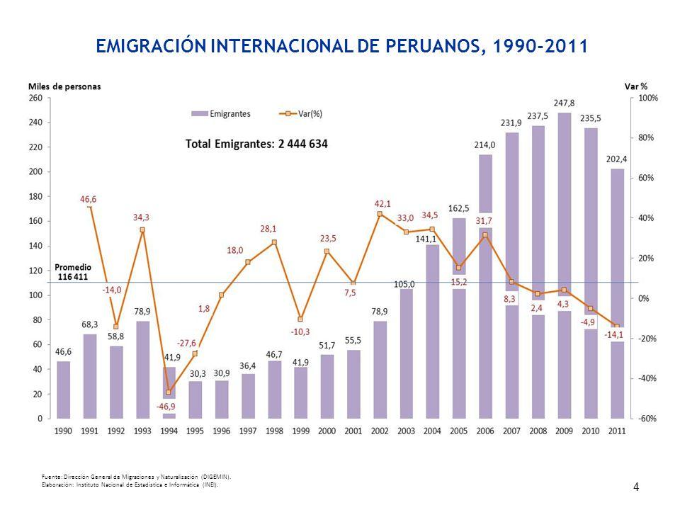 EMIGRACIÓN INTERNACIONAL DE PERUANOS, 1990-2011 4 Fuente: Dirección General de Migraciones y Naturalización (DIGEMIN). Elaboración: Instituto Nacional