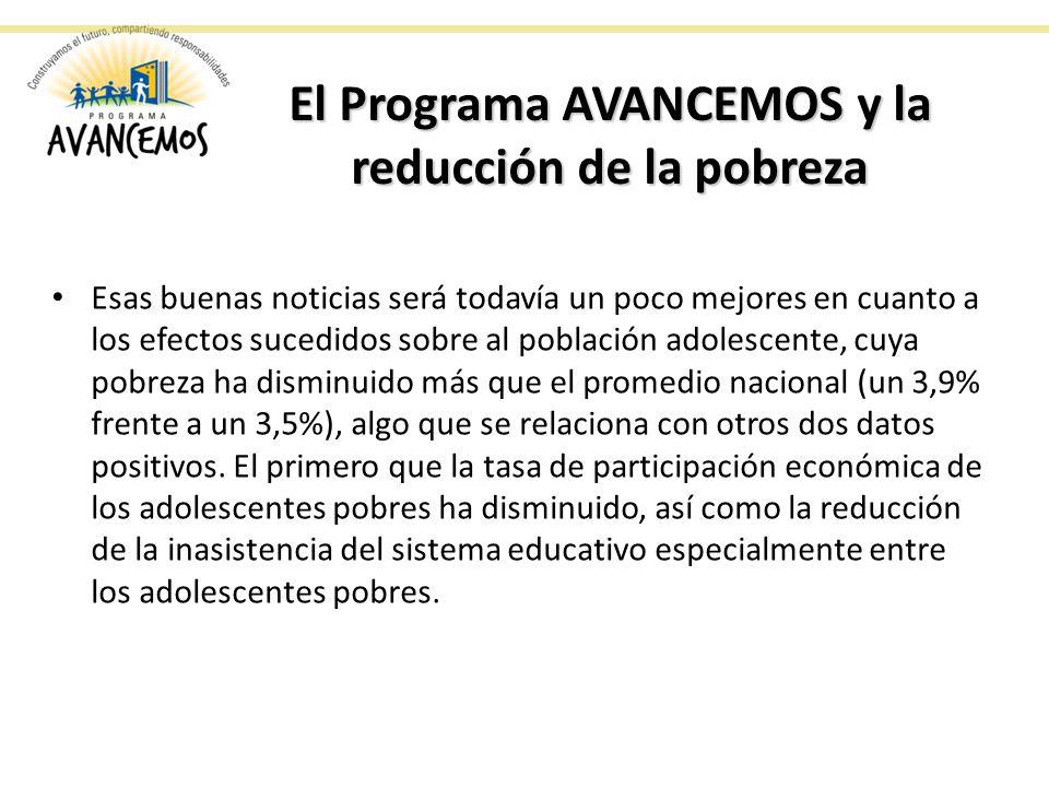 El Programa AVANCEMOS y la reducción de la pobreza Esas buenas noticias será todavía un poco mejores en cuanto a los efectos sucedidos sobre al población adolescente, cuya pobreza ha disminuido más que el promedio nacional (un 3,9% frente a un 3,5%), algo que se relaciona con otros dos datos positivos.