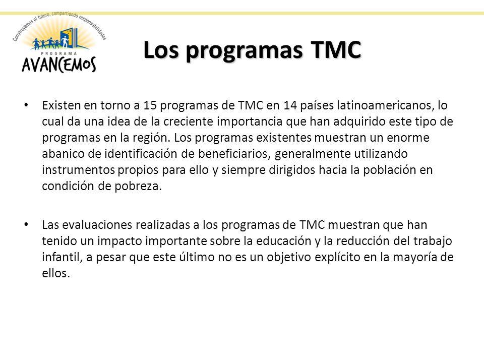 Los programas TMC Existen en torno a 15 programas de TMC en 14 países latinoamericanos, lo cual da una idea de la creciente importancia que han adquirido este tipo de programas en la región.
