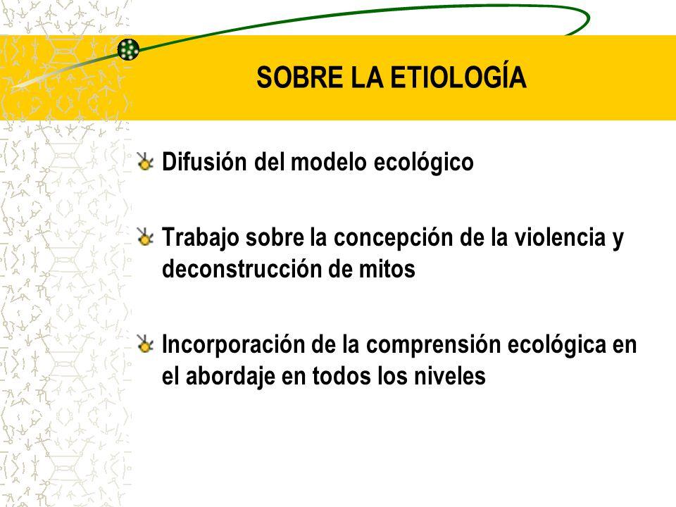 SOBRE LA ETIOLOGÍA Difusión del modelo ecológico Trabajo sobre la concepción de la violencia y deconstrucción de mitos Incorporación de la comprensión