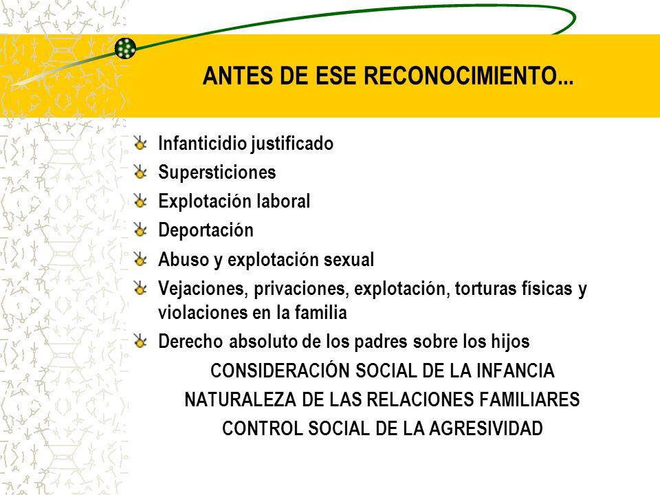 ANTES DE ESE RECONOCIMIENTO... Infanticidio justificado Supersticiones Explotación laboral Deportación Abuso y explotación sexual Vejaciones, privacio