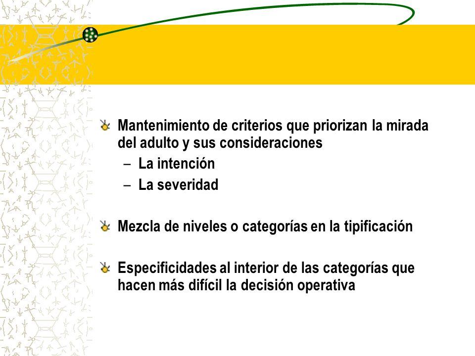 Mantenimiento de criterios que priorizan la mirada del adulto y sus consideraciones – La intención – La severidad Mezcla de niveles o categorías en la