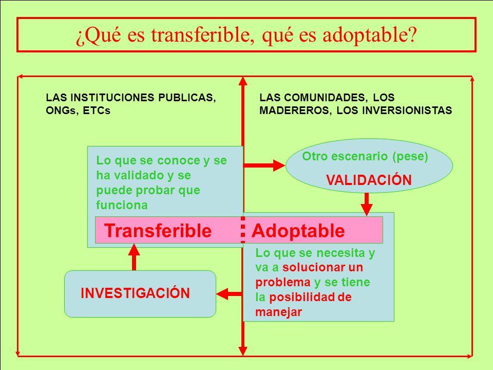 ¿Qué es transferible, qué es adoptable? Lo que se conoce y se ha validado y se puede probar que funciona Lo que se necesita y va a solucionar un probl