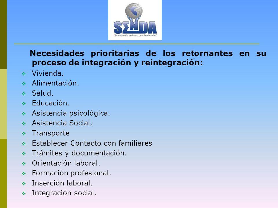 Necesidades prioritarias de los retornantes en su proceso de integración y reintegración: Vivienda.