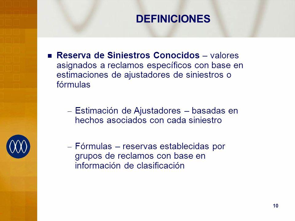 10 Reserva de Siniestros Conocidos – valores asignados a reclamos específicos con base en estimaciones de ajustadores de siniestros o fórmulas – Estim