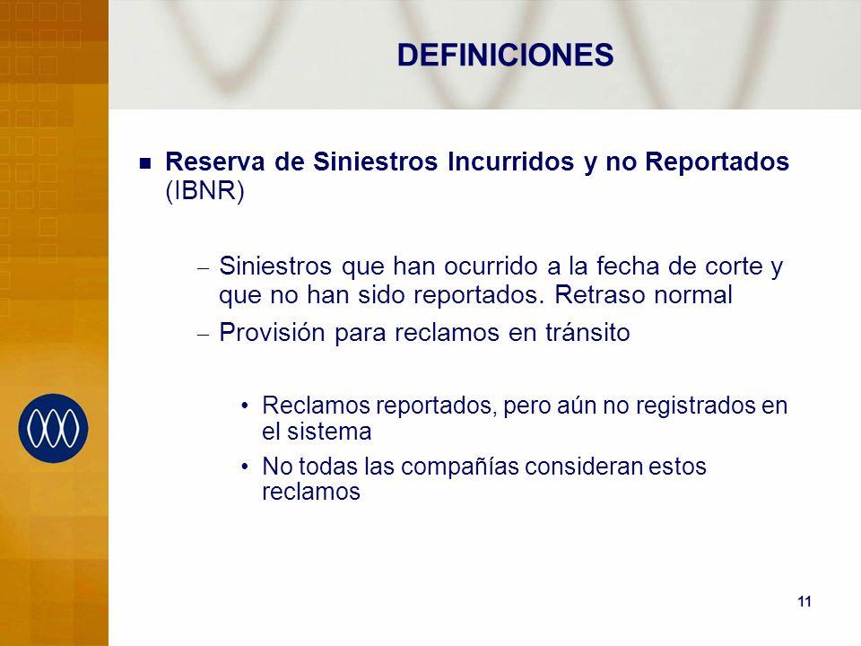 11 Reserva de Siniestros Incurridos y no Reportados (IBNR) – Siniestros que han ocurrido a la fecha de corte y que no han sido reportados. Retraso nor