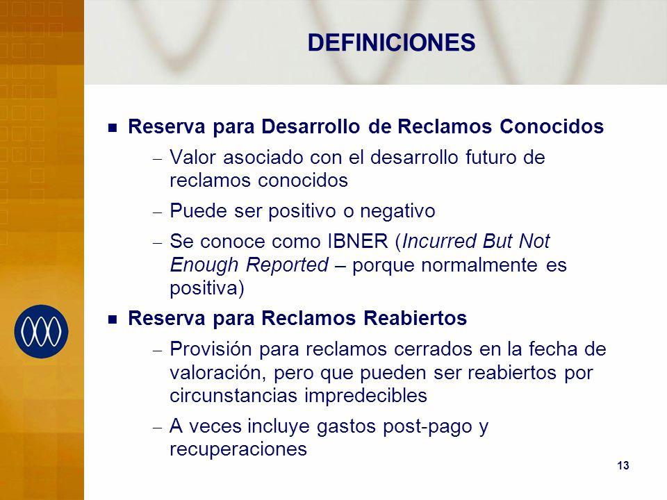 13 Reserva para Desarrollo de Reclamos Conocidos – Valor asociado con el desarrollo futuro de reclamos conocidos – Puede ser positivo o negativo – Se