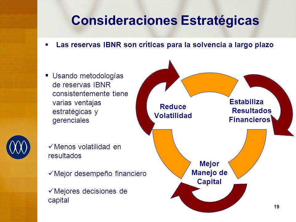 19 Consideraciones Estratégicas Usando metodologías de reservas IBNR consistentemente tiene varias ventajas estratégicas y gerenciales Menos volatilid