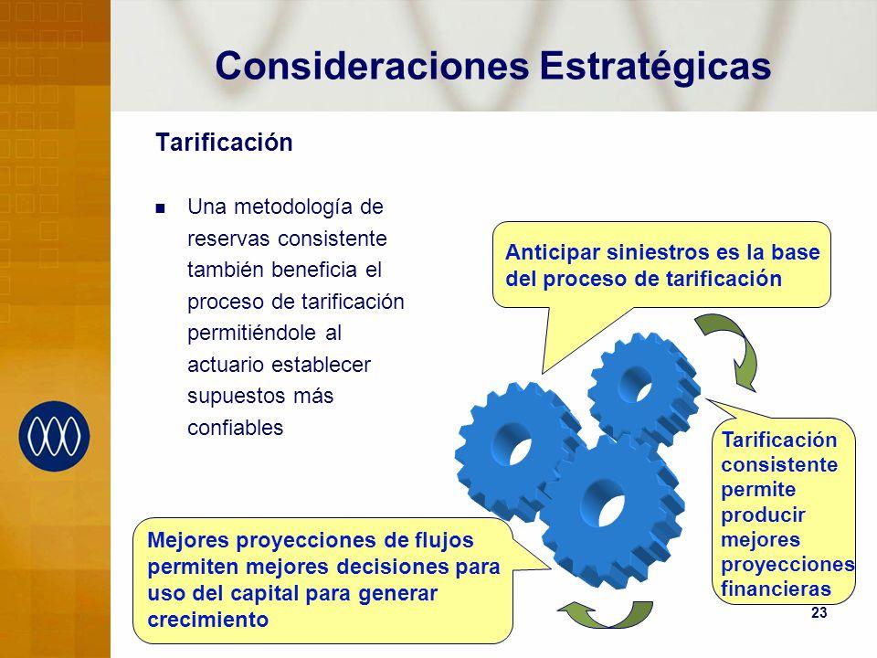 23 Consideraciones Estratégicas Tarificación Una metodología de reservas consistente también beneficia el proceso de tarificación permitiéndole al act