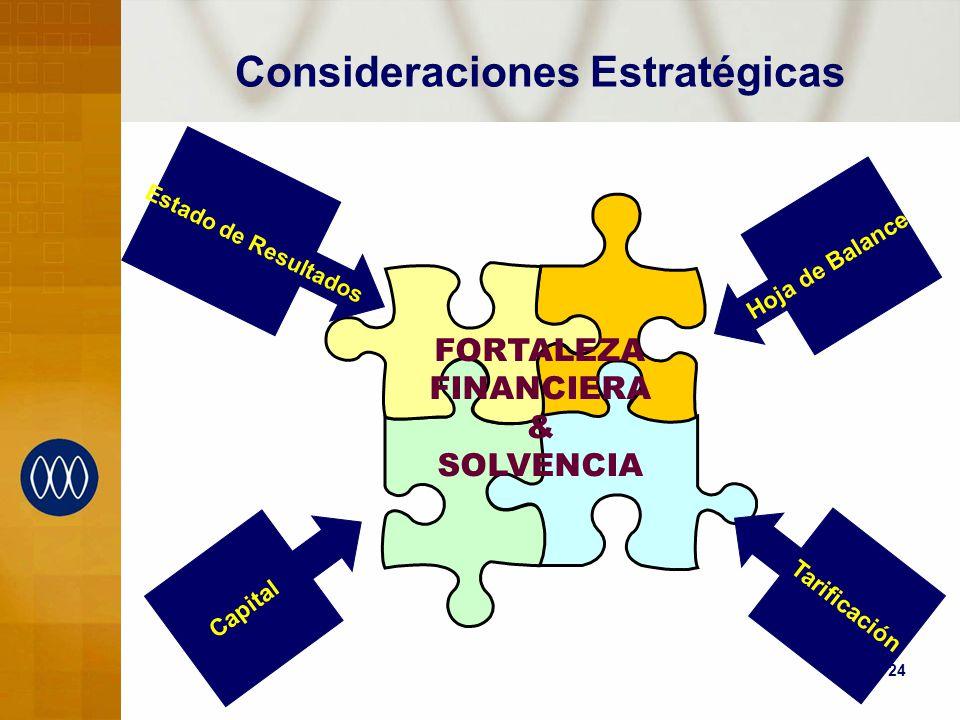 24 Consideraciones Estratégicas Estado de Resultados Capital Hoja de Balance Tarificación FORTALEZA FINANCIERA & SOLVENCIA