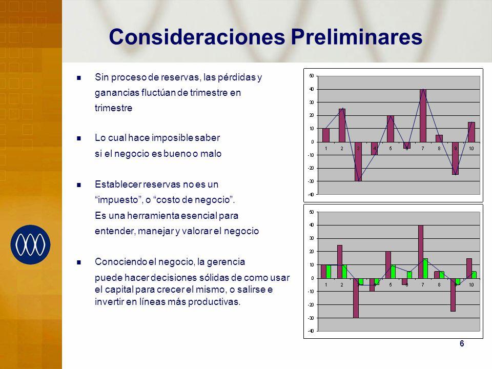 6 Consideraciones Preliminares Sin proceso de reservas, las pérdidas y ganancias fluctúan de trimestre en trimestre Lo cual hace imposible saber si el