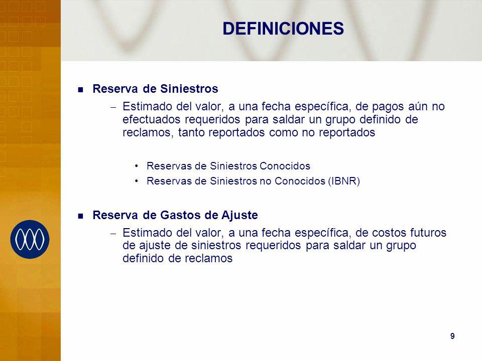 9 DEFINICIONES Reserva de Siniestros – Estimado del valor, a una fecha específica, de pagos aún no efectuados requeridos para saldar un grupo definido