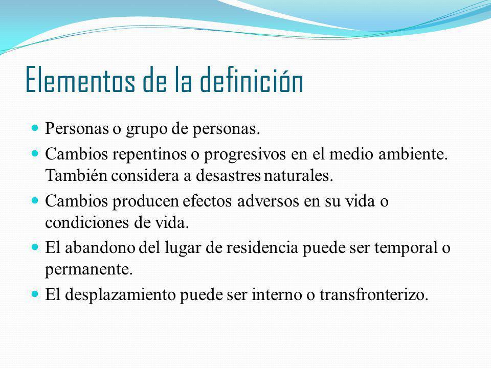 Elementos de la definición Personas o grupo de personas. Cambios repentinos o progresivos en el medio ambiente. También considera a desastres naturale