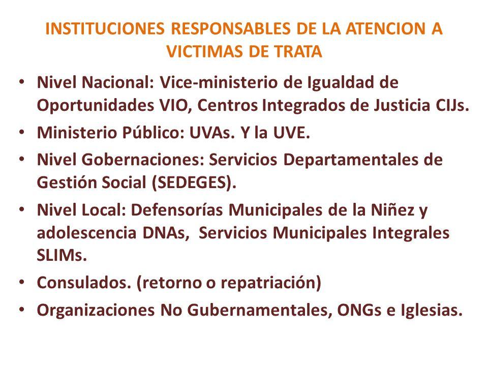 INSTITUCIONES RESPONSABLES DE LA ATENCION A VICTIMAS DE TRATA Nivel Nacional: Vice-ministerio de Igualdad de Oportunidades VIO, Centros Integrados de Justicia CIJs.