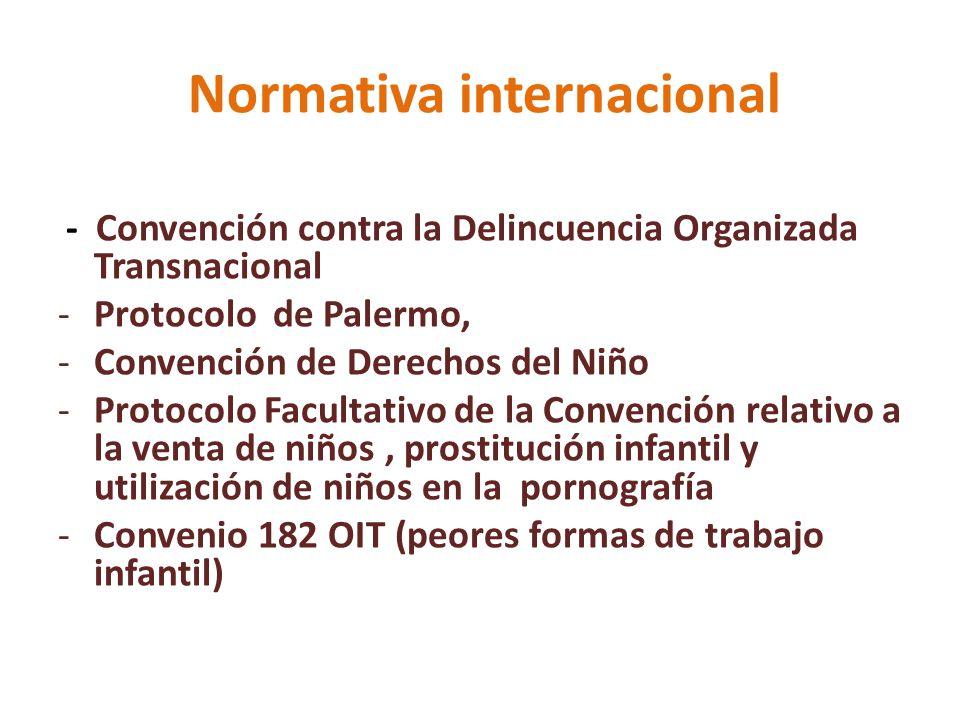 Normativa internacional - Convención contra la Delincuencia Organizada Transnacional -Protocolo de Palermo, -Convención de Derechos del Niño -Protocol