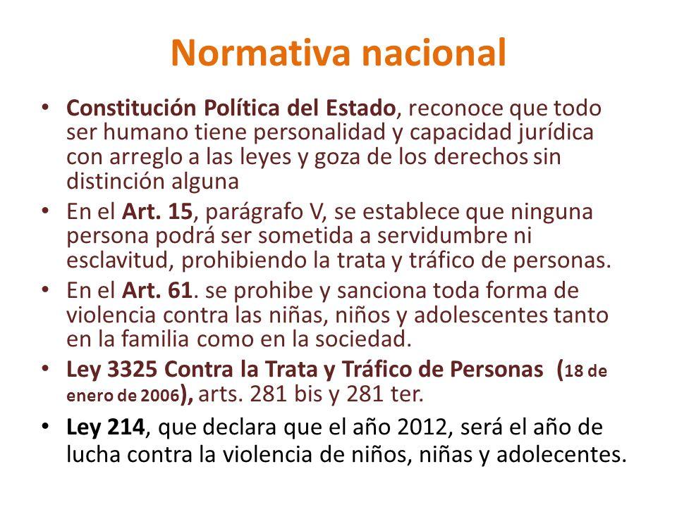 Normativa nacional Constitución Política del Estado, reconoce que todo ser humano tiene personalidad y capacidad jurídica con arreglo a las leyes y goza de los derechos sin distinción alguna En el Art.