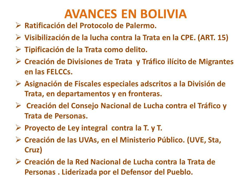 AVANCES EN BOLIVIA Ratificación del Protocolo de Palermo. Visibilización de la lucha contra la Trata en la CPE. (ART. 15) Tipificación de la Trata com