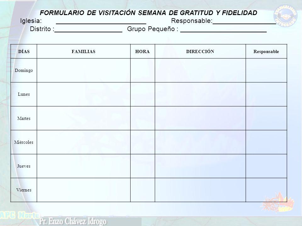 FORMULARIO DE VISITACIÓN SEMANA DE GRATITUD Y FIDELIDAD Iglesia: ________________________Responsable:_________________ Distrito :__________________ Grupo Pequeño : _______________________ DÍASFAMILIASHORADIRECCIÓNResponsable Domingo Lunes Martes Miércoles Jueves Viernes