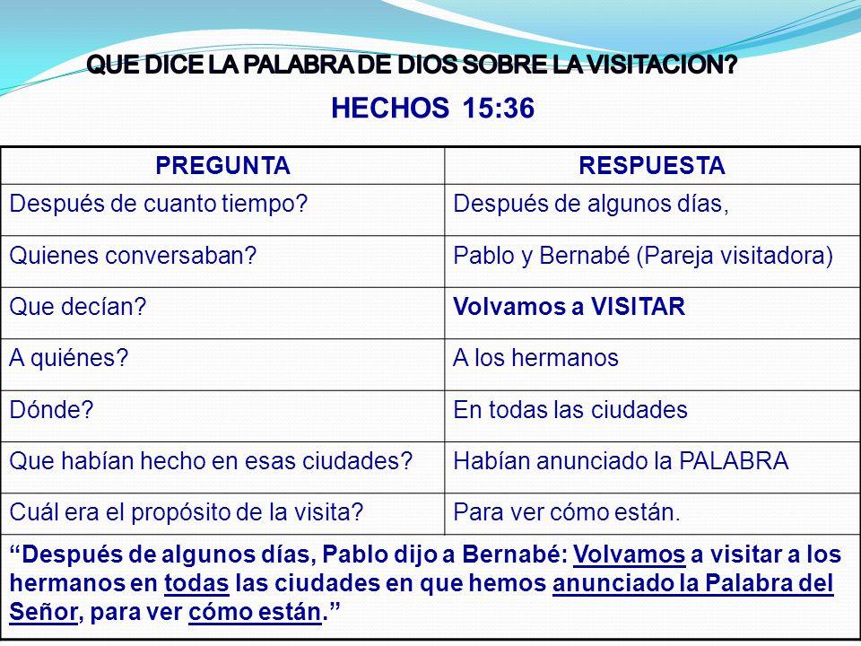 HECHOS 15:36 PREGUNTARESPUESTA Después de cuanto tiempo?Después de algunos días, Quienes conversaban?Pablo y Bernabé (Pareja visitadora) Que decían?Vo