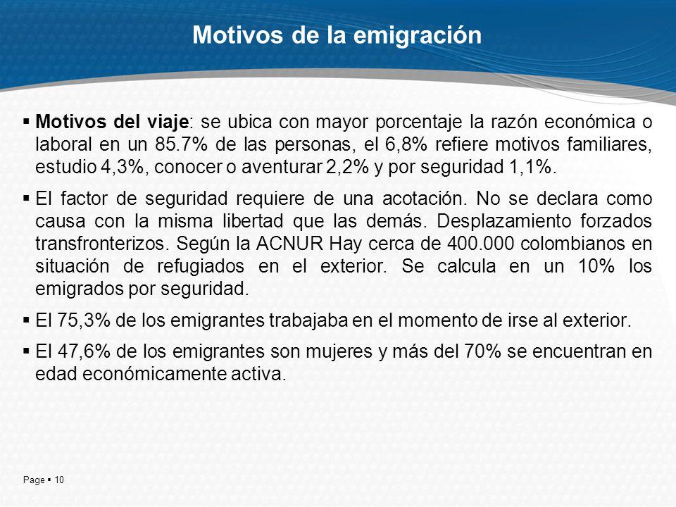 Page 10 Motivos de la emigración Motivos del viaje: se ubica con mayor porcentaje la razón económica o laboral en un 85.7% de las personas, el 6,8% re