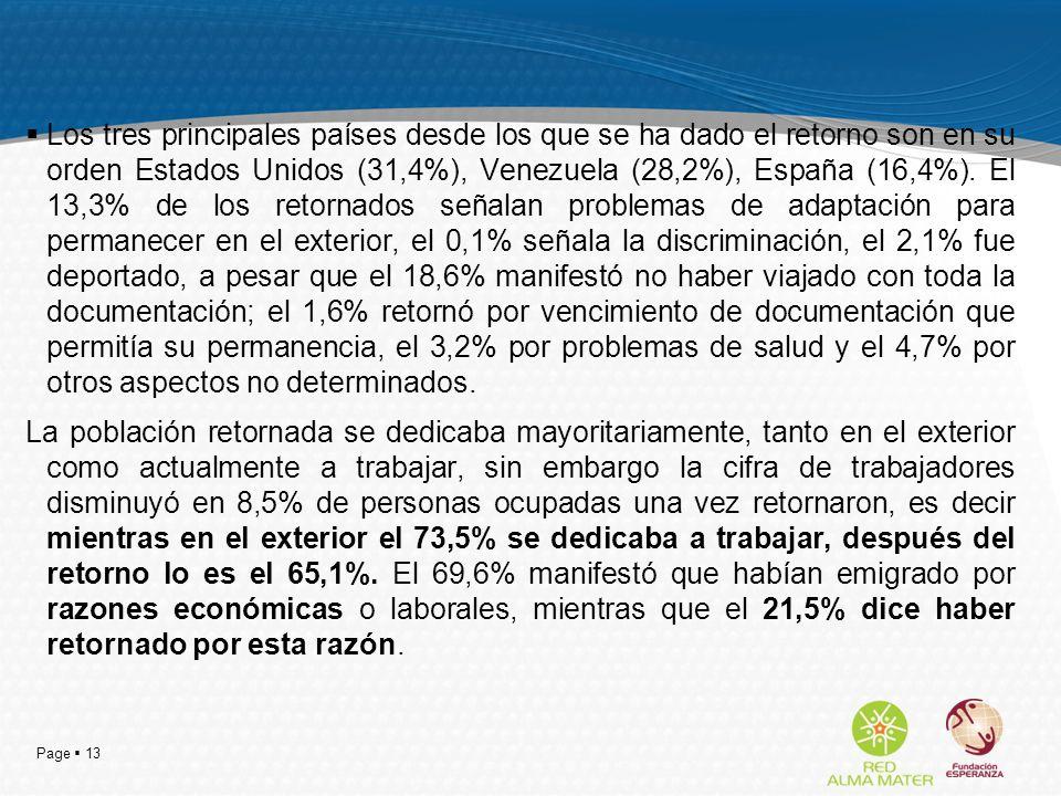 Page 13 Los tres principales países desde los que se ha dado el retorno son en su orden Estados Unidos (31,4%), Venezuela (28,2%), España (16,4%). El
