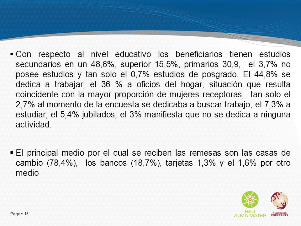 Page 18 Con respecto al nivel educativo los beneficiarios tienen estudios secundarios en un 48,6%, superior 15,5%, primarios 30,9, el 3,7% no posee estudios y tan solo el 0,7% estudios de posgrado.