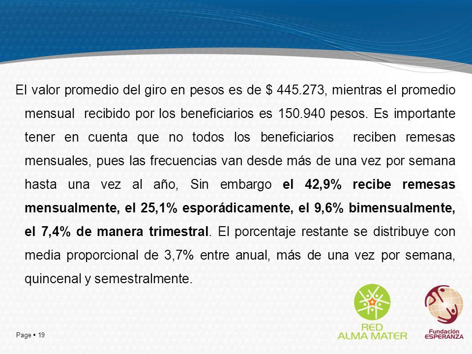 Page 19 El valor promedio del giro en pesos es de $ 445.273, mientras el promedio mensual recibido por los beneficiarios es 150.940 pesos. Es importan