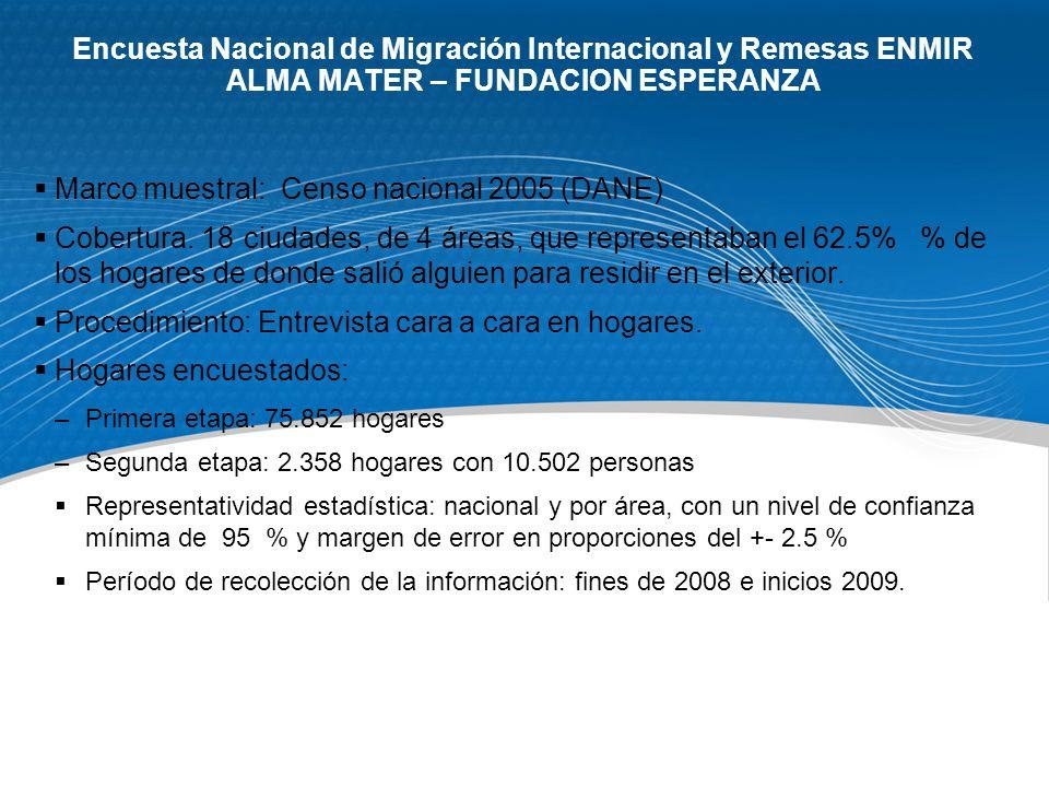 Encuesta Nacional de Migración Internacional y Remesas ENMIR ALMA MATER – FUNDACION ESPERANZA Marco muestral: Censo nacional 2005 (DANE) Cobertura.