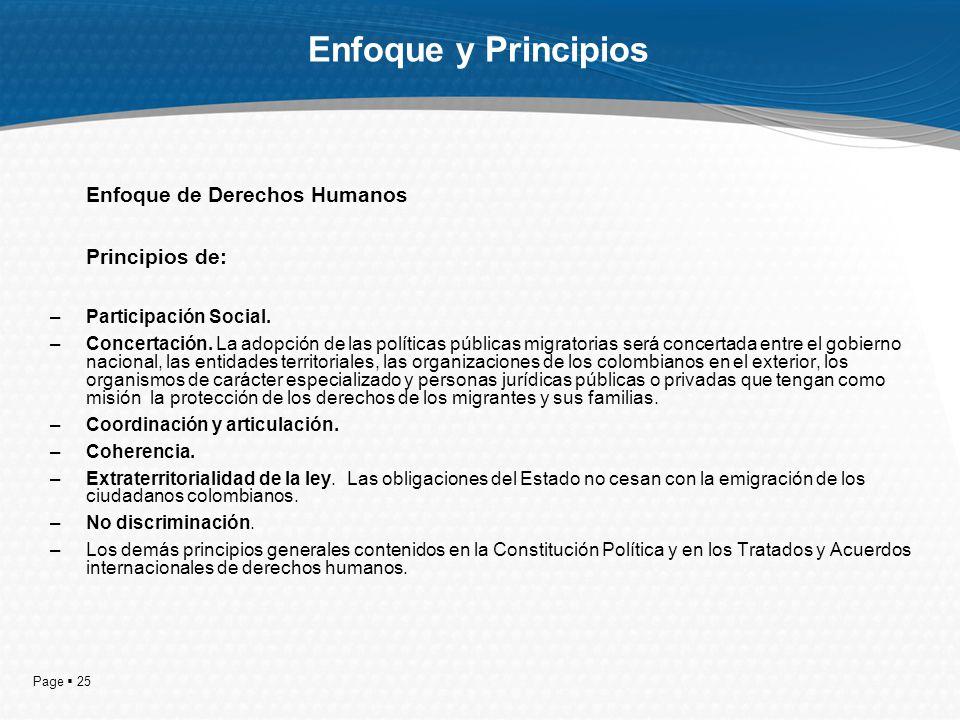 Page 25 Enfoque y Principios Enfoque de Derechos Humanos Principios de: –Participación Social. –Concertación. La adopción de las políticas públicas mi