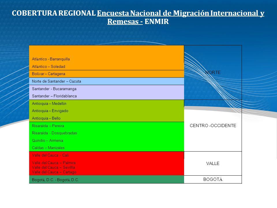 COBERTURA REGIONAL Encuesta Nacional de Migración Internacional y Remesas - ENMIR Atl á ntico - Barranquilla NORTE Atl á ntico – Soledad Bol í var – C