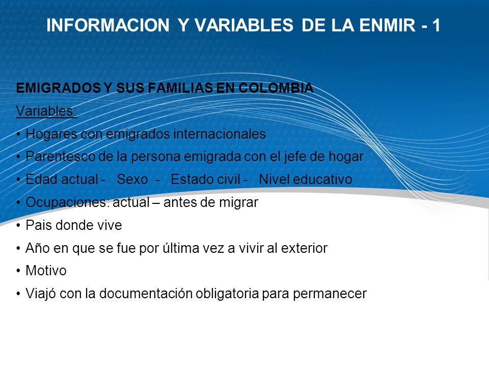 INFORMACION Y VARIABLES DE LA ENMIR - 1 EMIGRADOS Y SUS FAMILIAS EN COLOMBIA Variables: Hogares con emigrados internacionales Parentesco de la persona