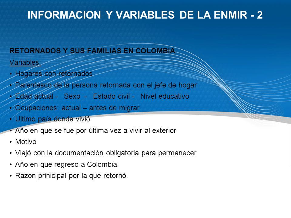 INFORMACION Y VARIABLES DE LA ENMIR - 2 RETORNADOS Y SUS FAMILIAS EN COLOMBIA Variables: Hogares con retornados Parentesco de la persona retornada con