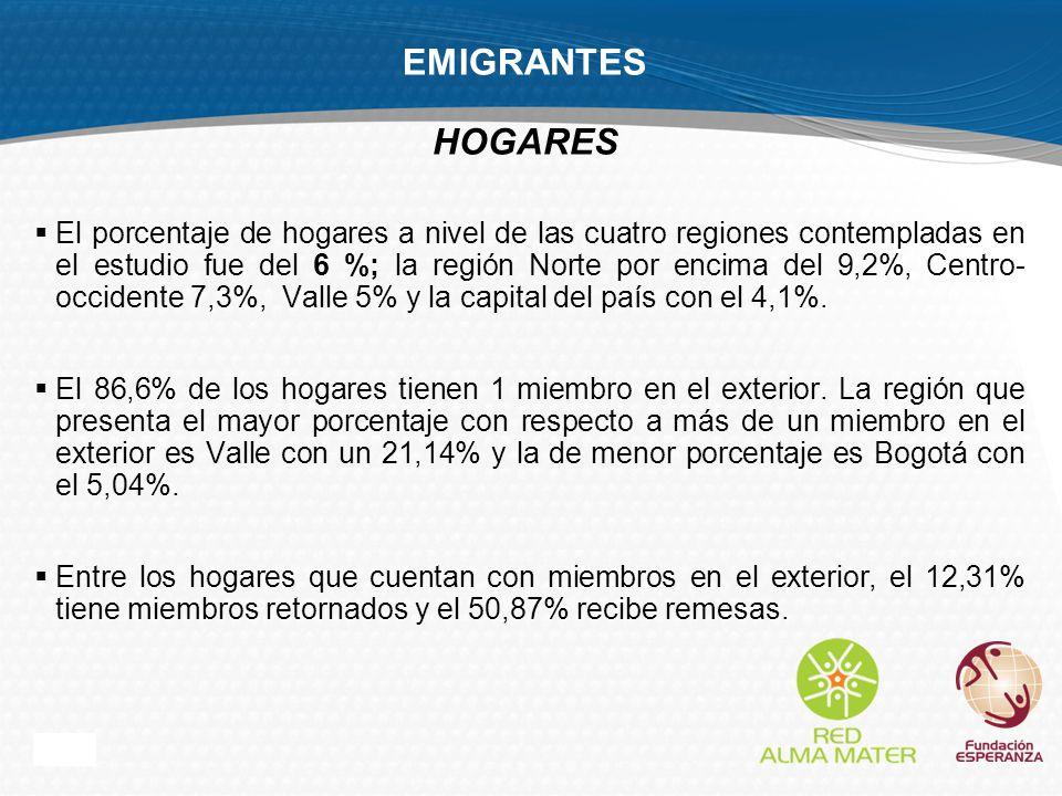 Page 7 El porcentaje de hogares a nivel de las cuatro regiones contempladas en el estudio fue del 6 %; la región Norte por encima del 9,2%, Centro- occidente 7,3%, Valle 5% y la capital del país con el 4,1%.