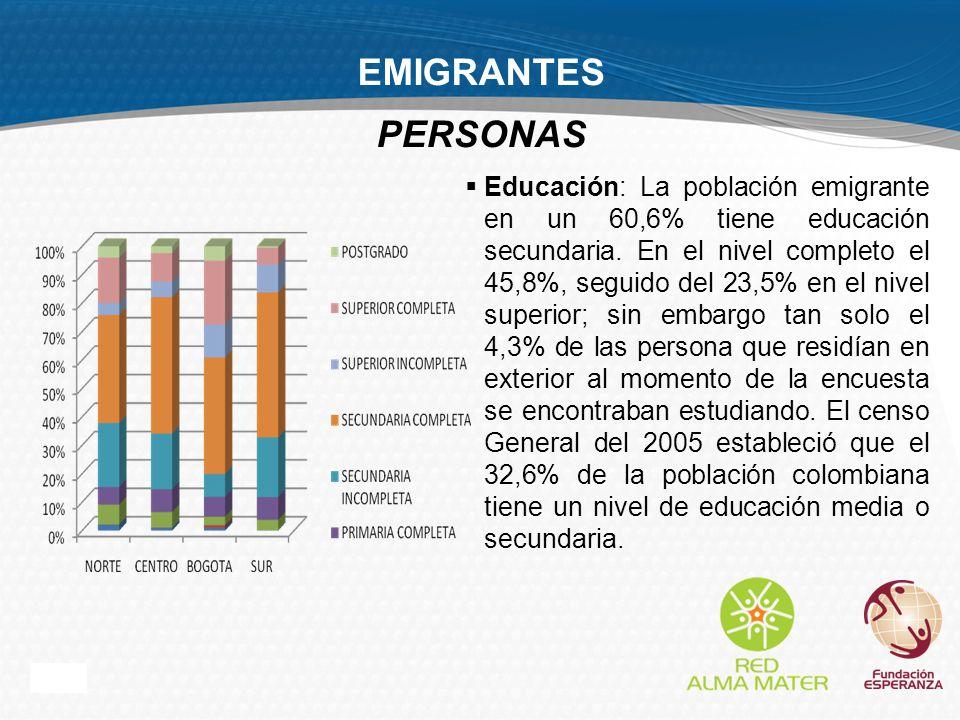 Page 8 Educación: La población emigrante en un 60,6% tiene educación secundaria. En el nivel completo el 45,8%, seguido del 23,5% en el nivel superior