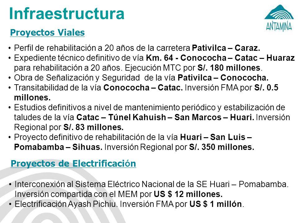 Infraestructura Proyectos Viales Perfil de rehabilitación a 20 años de la carretera Pativilca – Caraz.
