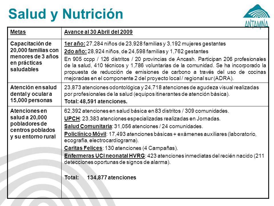 Salud y Nutrición MetasAvance al 30 Abril del 2009 Capacitación de 20,000 familias con menores de 3 años en prácticas saludables 1er año: 27,284 niños de 23,928 familias y 3,192 mujeres gestantes 2do año: 28,924 niños, de 24,598 familias y 1,762 gestantes En 905 ccpp / 126 distritos / 20 provincias de Ancash.