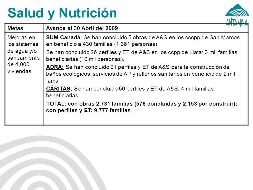 MetasAvance al 30 Abril del 2009 Mejoras en los sistemas de agua y/o saneamiento de 4,000 viviendas SUM Canadá: Se han concluido 5 obras de A&S en los cccpp de San Marcos en beneficio a 430 familias (1,361 personas).