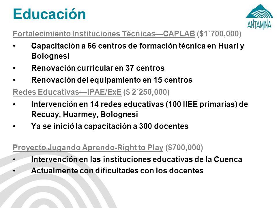Fortalecimiento Instituciones TécnicasCAPLAB ($1´700,000) Capacitación a 66 centros de formación técnica en Huari y Bolognesi Renovación curricular en 37 centros Renovación del equipamiento en 15 centros Redes EducativasIPAE/ExE ($ 2´250,000) Intervención en 14 redes educativas (100 IIEE primarias) de Recuay, Huarmey, Bolognesi Ya se inició la capacitación a 300 docentes Proyecto Jugando Aprendo-Right to Play ($700,000) Intervención en las instituciones educativas de la Cuenca Actualmente con dificultades con los docentes Educación